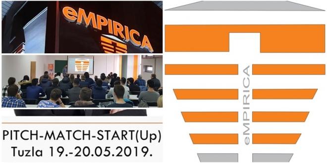 eMPIRICA događaj PITCH-MATCH-START (Up): Ovim slavimo talente i inovacije, te stvaramo partnerstva